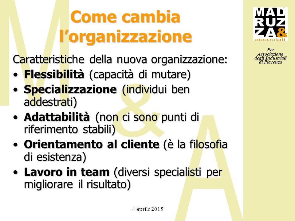 Per Associazione degli Industriali di Piacenza 4 aprile 2015 Come cambia l'organizzazione Caratteristiche della nuova organizzazione: Flessibilità (ca