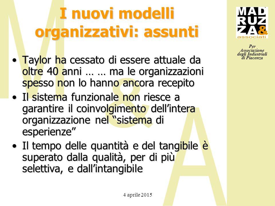 Per Associazione degli Industriali di Piacenza 4 aprile 2015 I nuovi modelli organizzativi: assunti Taylor ha cessato di essere attuale da oltre 40 an