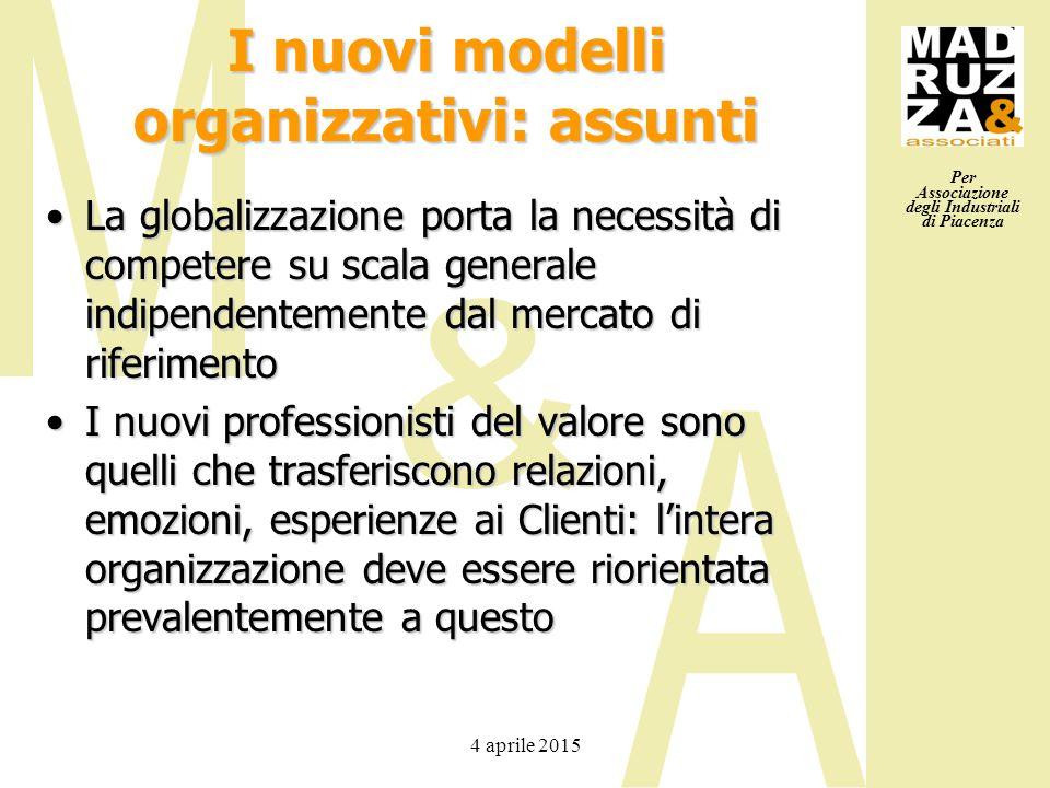 Per Associazione degli Industriali di Piacenza 4 aprile 2015 I nuovi modelli organizzativi: assunti La globalizzazione porta la necessità di competere