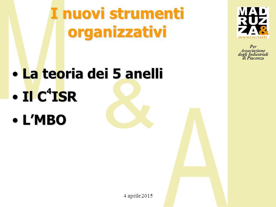Per Associazione degli Industriali di Piacenza 4 aprile 2015 I nuovi strumenti organizzativi La teoria dei 5 anelliLa teoria dei 5 anelli Il C 4 ISRIl