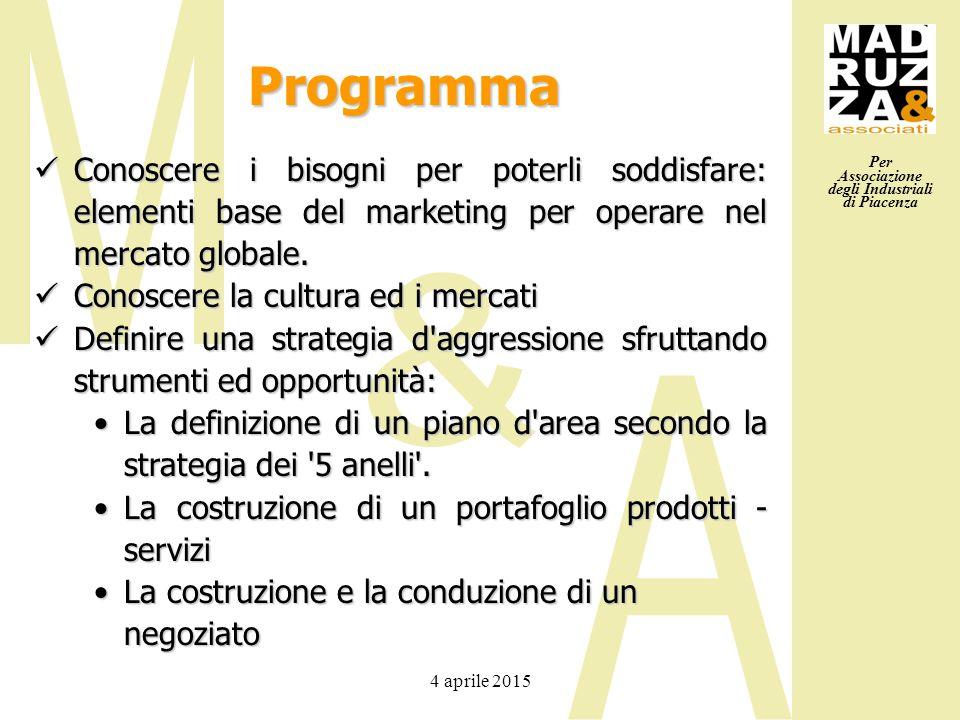 Per Associazione degli Industriali di Piacenza 4 aprile 2015 Programma Conoscere i bisogni per poterli soddisfare: elementi base del marketing per ope