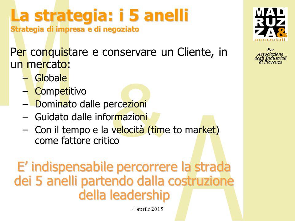 Per Associazione degli Industriali di Piacenza 4 aprile 2015 La strategia: i 5 anelli Strategia di impresa e di negoziato Per conquistare e conservare