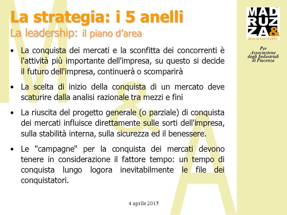 Per Associazione degli Industriali di Piacenza 4 aprile 2015 La strategia: i 5 anelli La leadership: il piano d'area La conquista dei mercati e la sco