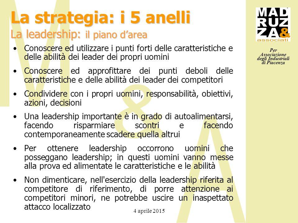 Per Associazione degli Industriali di Piacenza 4 aprile 2015 Conoscere ed utilizzare i punti forti delle caratteristiche e delle abilità dei leader de