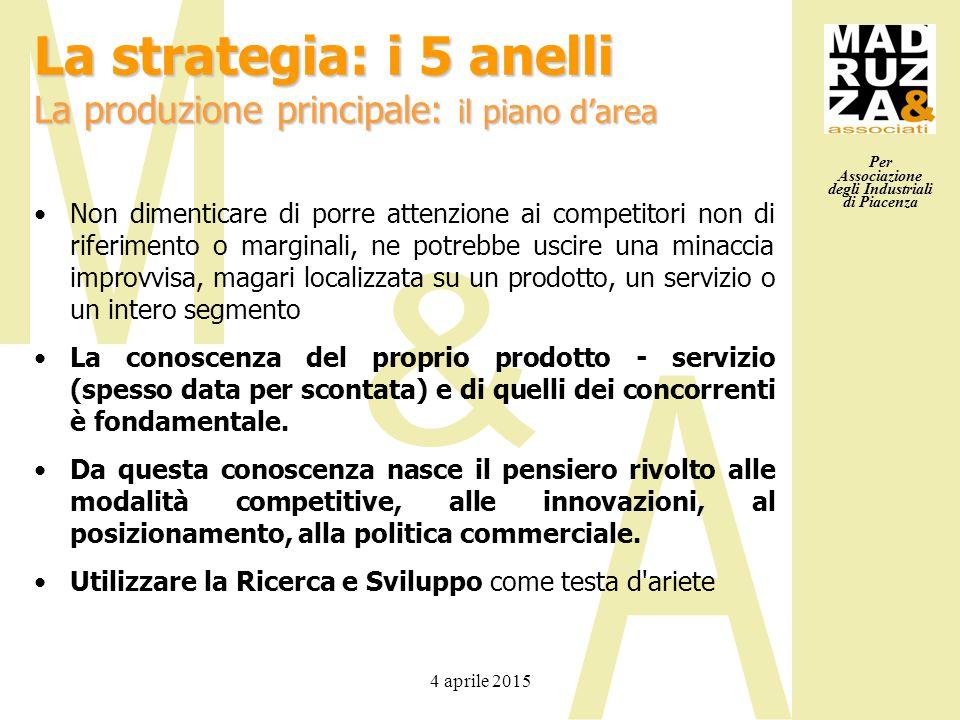 Per Associazione degli Industriali di Piacenza 4 aprile 2015 Non dimenticare di porre attenzione ai competitori non di riferimento o marginali, ne pot