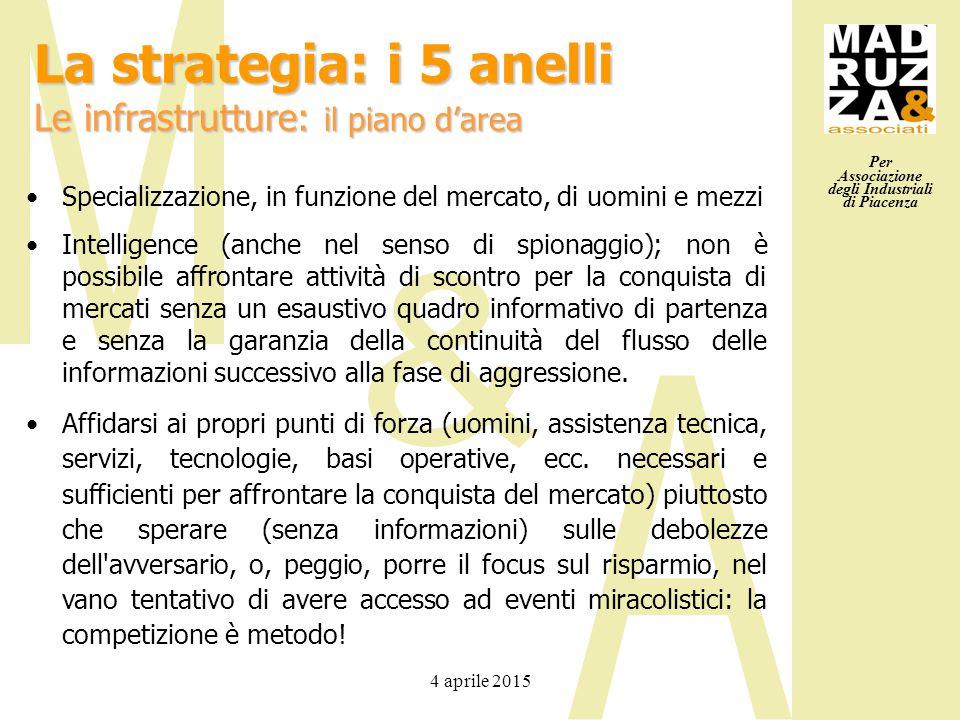 Per Associazione degli Industriali di Piacenza 4 aprile 2015 Specializzazione, in funzione del mercato, di uomini e mezzi Intelligence (anche nel sens