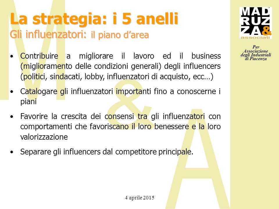 Per Associazione degli Industriali di Piacenza 4 aprile 2015 Contribuire a migliorare il lavoro ed il business (miglioramento delle condizioni general