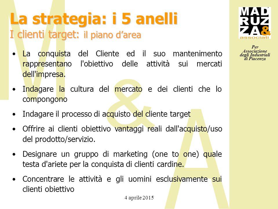 Per Associazione degli Industriali di Piacenza 4 aprile 2015 La conquista del Cliente ed il suo mantenimento rappresentano l'obiettivo delle attività
