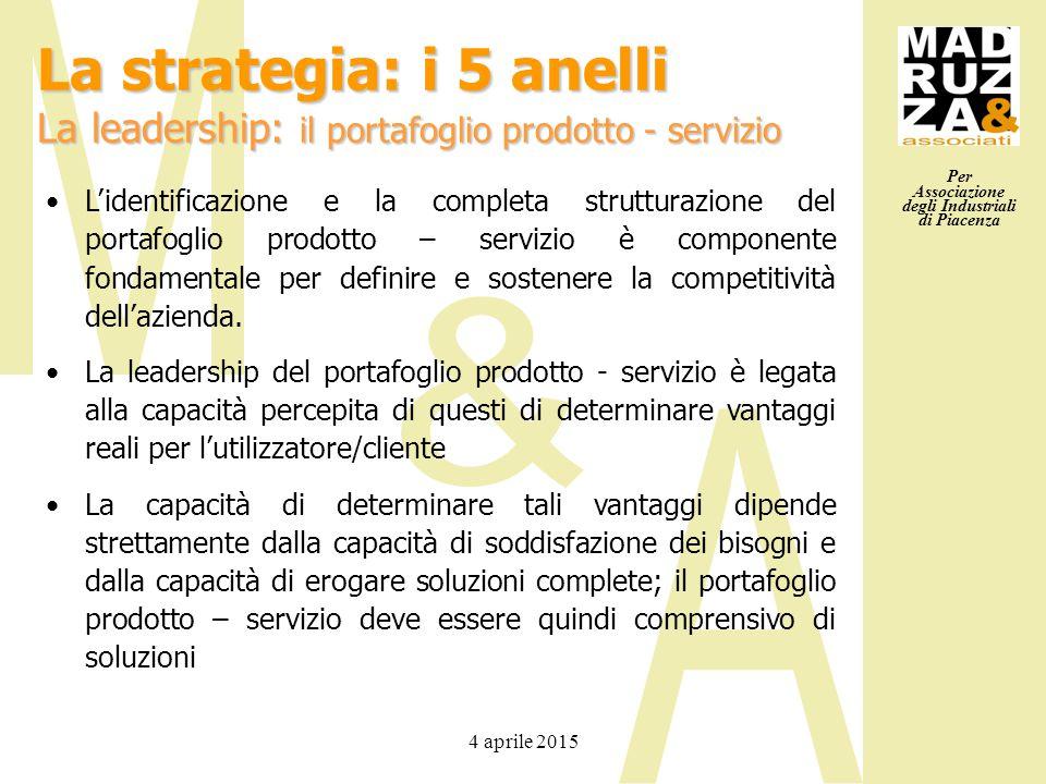 Per Associazione degli Industriali di Piacenza 4 aprile 2015 L'identificazione e la completa strutturazione del portafoglio prodotto – servizio è comp