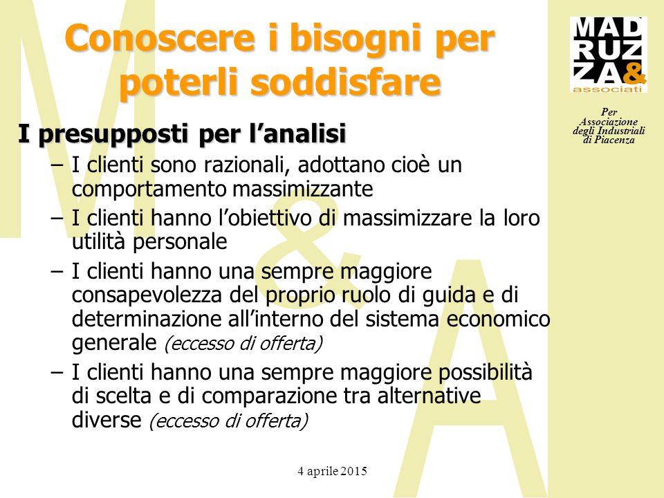 Per Associazione degli Industriali di Piacenza 4 aprile 2015 Conoscere i bisogni per poterli soddisfare I presupposti per l'analisi –I clienti sono ra