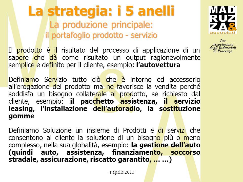 Per Associazione degli Industriali di Piacenza 4 aprile 2015 La strategia: i 5 anelli La produzione principale: il portafoglio prodotto - servizio Il