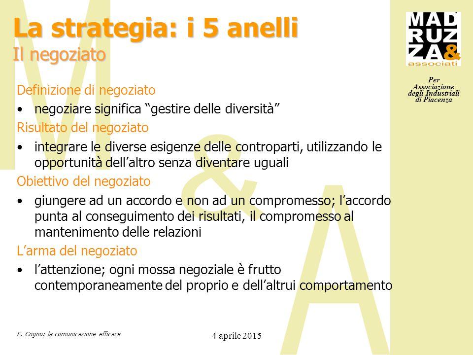 """Per Associazione degli Industriali di Piacenza 4 aprile 2015 Definizione di negoziato negoziare significa """"gestire delle diversità"""" Risultato del nego"""