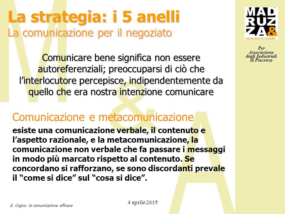 Per Associazione degli Industriali di Piacenza 4 aprile 2015 Comunicare bene significa non essere autoreferenziali; preoccuparsi di ciò che l'interloc
