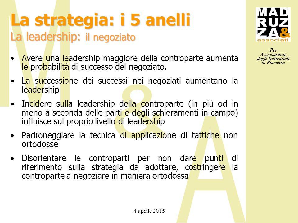 Per Associazione degli Industriali di Piacenza 4 aprile 2015 Avere una leadership maggiore della controparte aumenta le probabilità di successo del ne