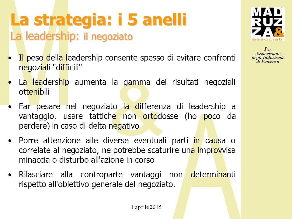 Per Associazione degli Industriali di Piacenza 4 aprile 2015 Il peso della leadership consente spesso di evitare confronti negoziali