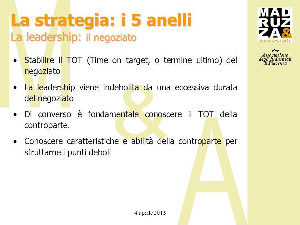 Per Associazione degli Industriali di Piacenza 4 aprile 2015 Stabilire il TOT (Time on target, o termine ultimo) del negoziato La leadership viene ind