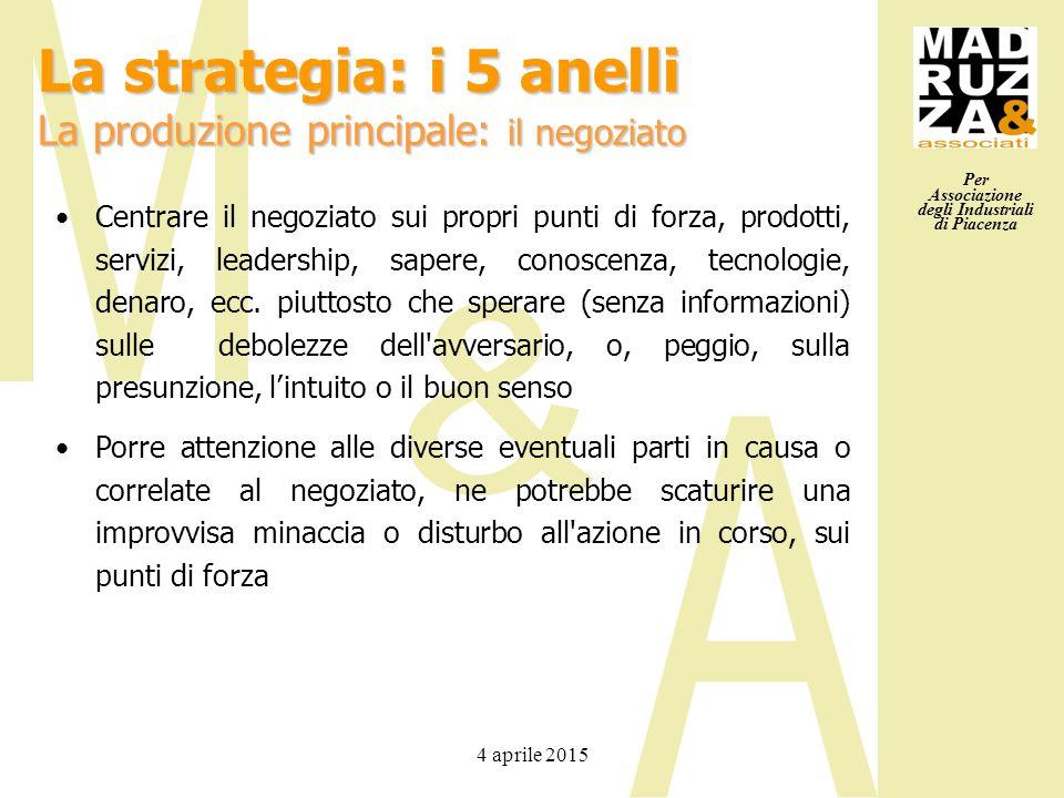 Per Associazione degli Industriali di Piacenza 4 aprile 2015 Centrare il negoziato sui propri punti di forza, prodotti, servizi, leadership, sapere, c