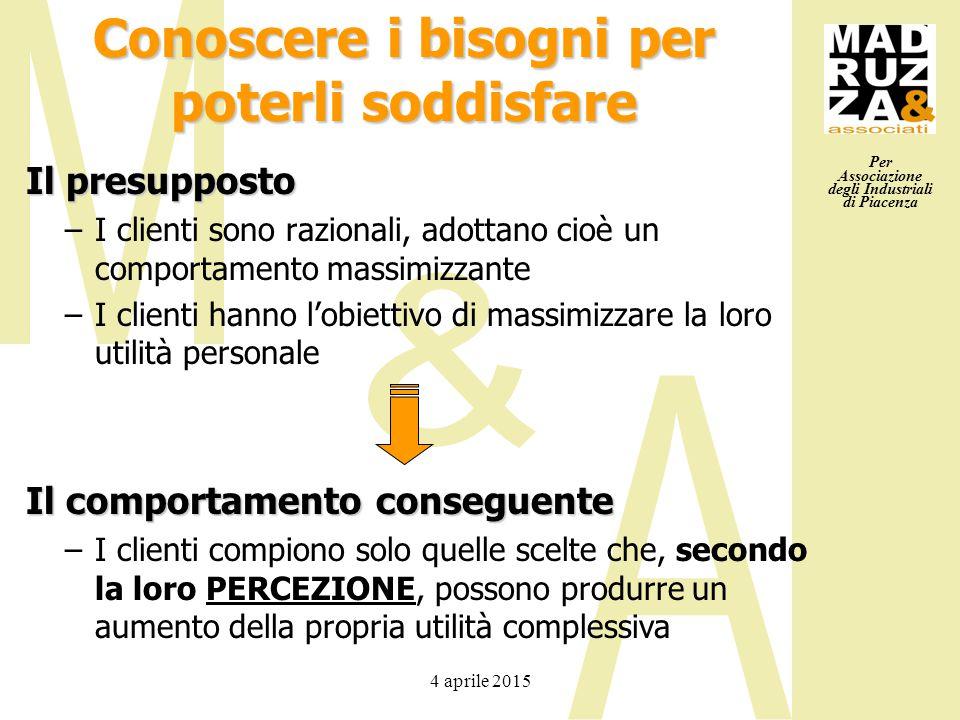 Per Associazione degli Industriali di Piacenza 4 aprile 2015 Conoscere i bisogni per poterli soddisfare Il presupposto –I clienti sono razionali, adot