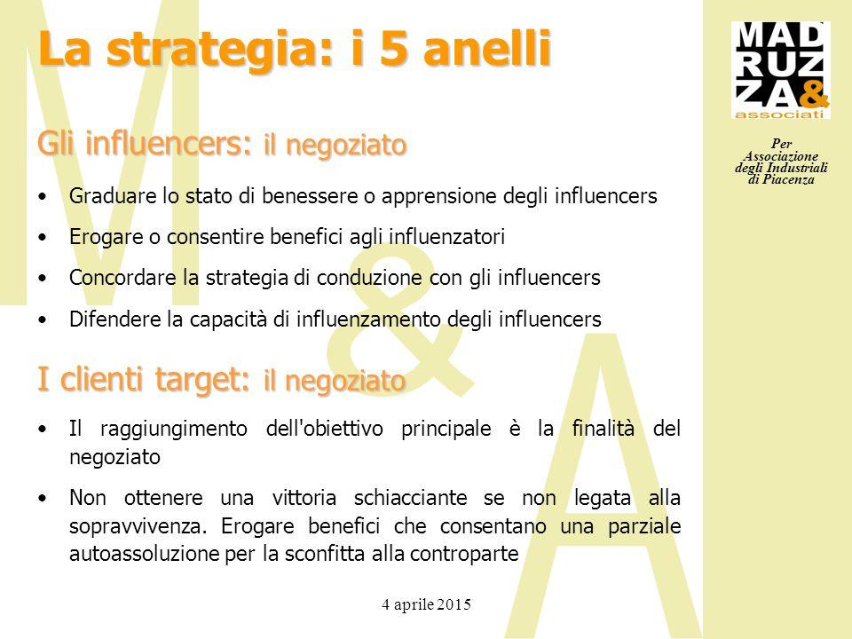 Per Associazione degli Industriali di Piacenza 4 aprile 2015 Graduare lo stato di benessere o apprensione degli influencers Erogare o consentire benef