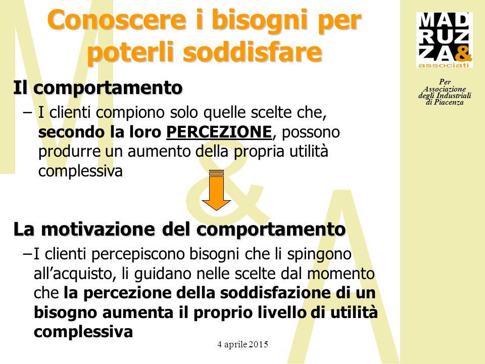 Per Associazione degli Industriali di Piacenza 4 aprile 2015 Conoscere i bisogni per poterli soddisfare Il comportamento – –I clienti compiono solo qu