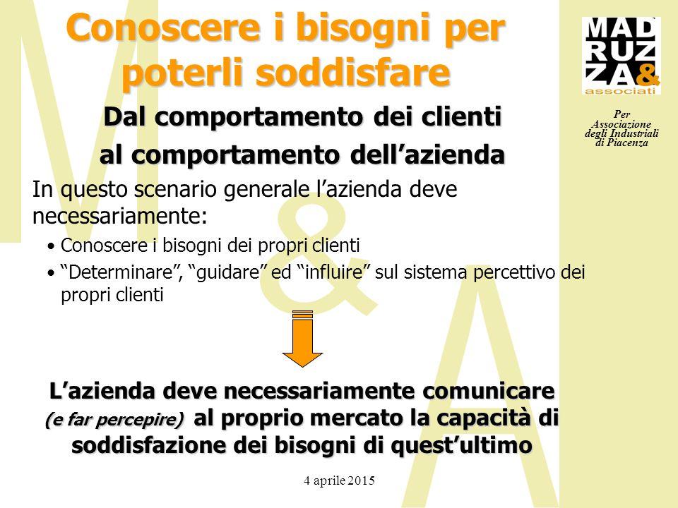 Per Associazione degli Industriali di Piacenza 4 aprile 2015 Conoscere i bisogni per poterli soddisfare Dal comportamento dei clienti al comportamento