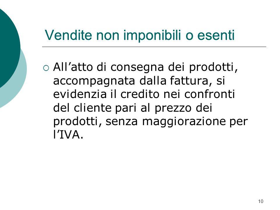 10 Vendite non imponibili o esenti  All'atto di consegna dei prodotti, accompagnata dalla fattura, si evidenzia il credito nei confronti del cliente pari al prezzo dei prodotti, senza maggiorazione per l'IVA.