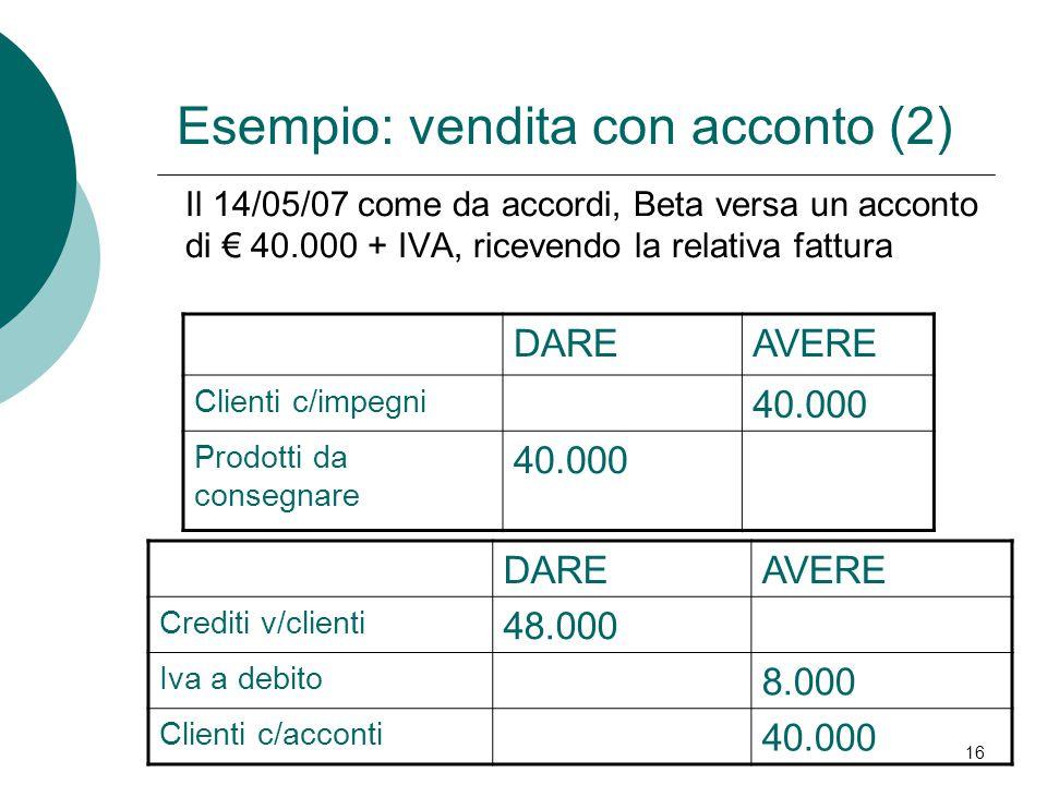 16 Il 14/05/07 come da accordi, Beta versa un acconto di € 40.000 + IVA, ricevendo la relativa fattura DAREAVERE Clienti c/impegni 40.000 Prodotti da consegnare 40.000 DAREAVERE Crediti v/clienti 48.000 Iva a debito 8.000 Clienti c/acconti 40.000 Esempio: vendita con acconto (2)