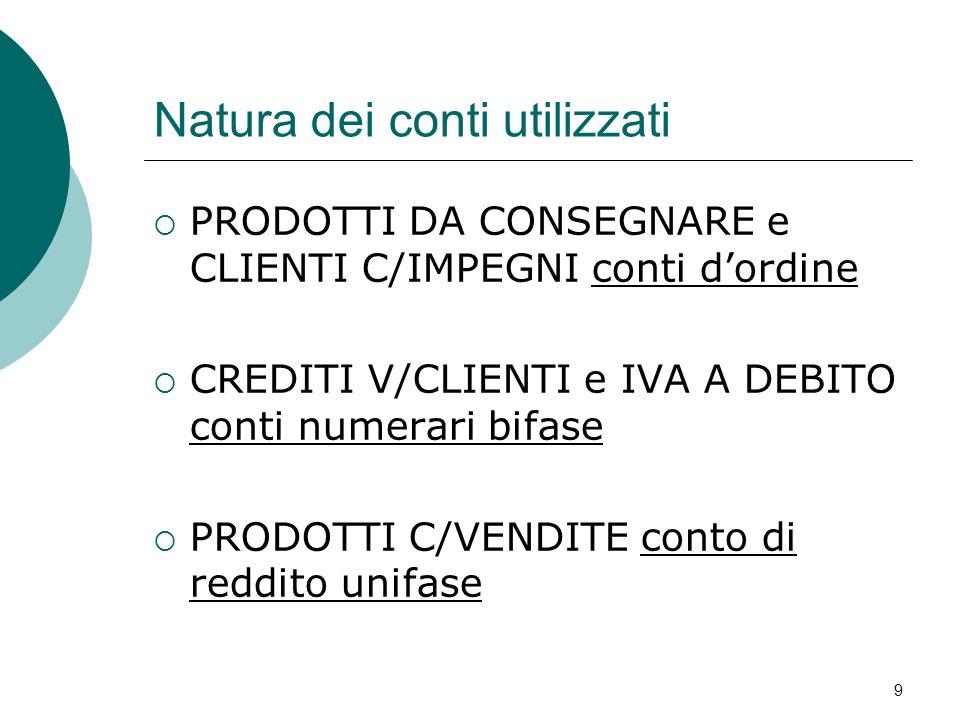 20 In data 4/04/07 la società Alfa stipula un contratto per la vendita a Beta di prodotti caseari per € 18.000.