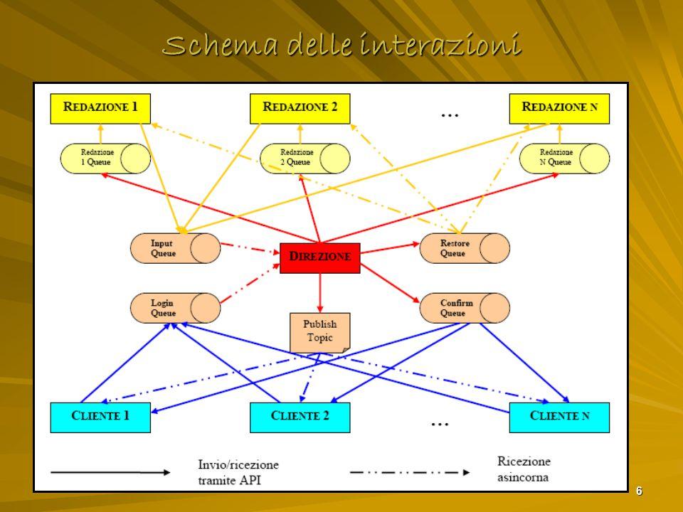 7 Persistenza delle informazioni Tutte le applicazioni del sistema devono poter memorizzare alcune informazioni in modo persistente Direzione e Redazione Per questi nodi, che sono gestiti amministrativamente , la persistenza dei dati è realizzata tramite dei database, che forniscono un supporto di controllo della consistenza dei dati all'interno dello stesso database Clienti Per alleggerire il supporto necessario ai clienti, sui nodi degli utenti finali le informazioni vengono salvate sotto forma di file XML, formato che permette di mantenere un certo grado di organizzazione dei dati pur nella forma di puro testo Nel corso dello sviluppo del progetto, l'utilizzo di XML si è rivelato interessante anche per la fase di comunicazione delle informazioni.