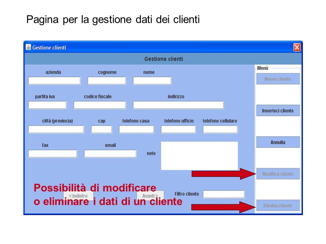 Pagina per la gestione dati dei clienti Possibilità di modificare o eliminare i dati di un cliente
