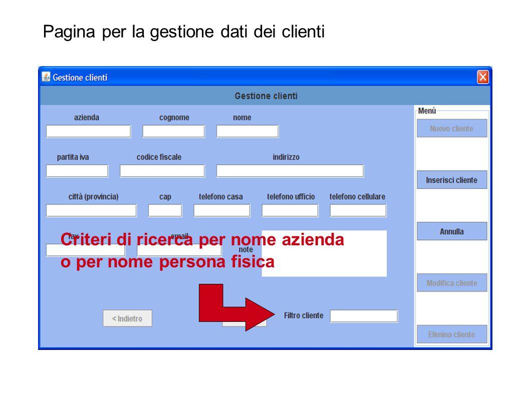 Pagina per la gestione dati dei clienti Criteri di ricerca per nome azienda o per nome persona fisica