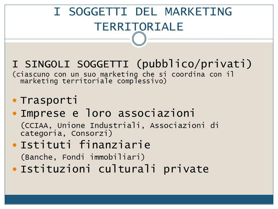 I SOGGETTI DEL MARKETING TERRITORIALE I SINGOLI SOGGETTI (pubblico/privati) (ciascuno con un suo marketing che si coordina con il marketing territoria