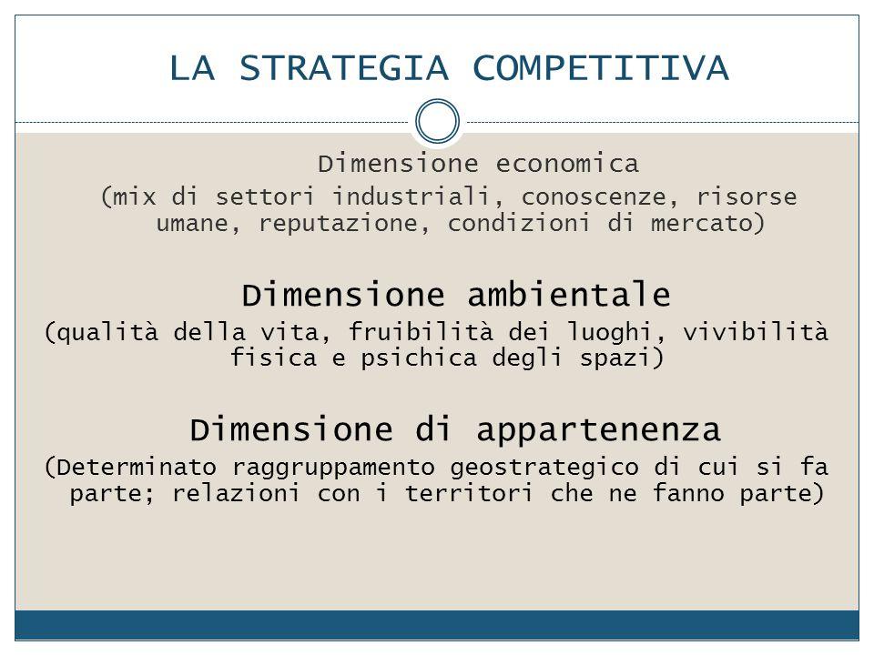 LA STRATEGIA COMPETITIVA Dimensione economica (mix di settori industriali, conoscenze, risorse umane, reputazione, condizioni di mercato) Dimensione a