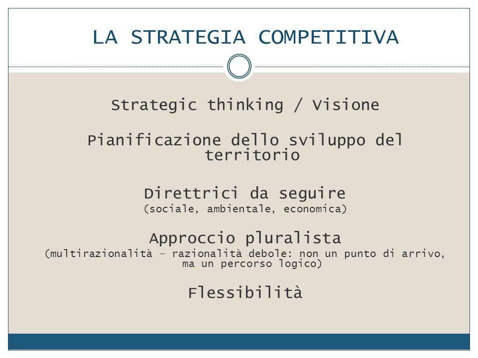 LA STRATEGIA COMPETITIVA Strategic thinking / Visione Pianificazione dello sviluppo del territorio Direttrici da seguire (sociale, ambientale, economi