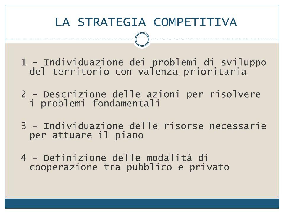LA STRATEGIA COMPETITIVA 1 – Individuazione dei problemi di sviluppo del territorio con valenza prioritaria 2 – Descrizione delle azioni per risolvere
