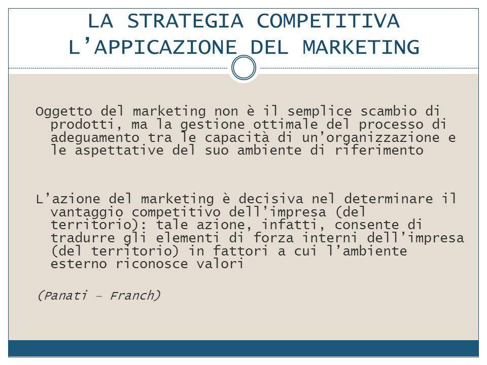 LA STRATEGIA COMPETITIVA L'APPICAZIONE DEL MARKETING Oggetto del marketing non è il semplice scambio di prodotti, ma la gestione ottimale del processo