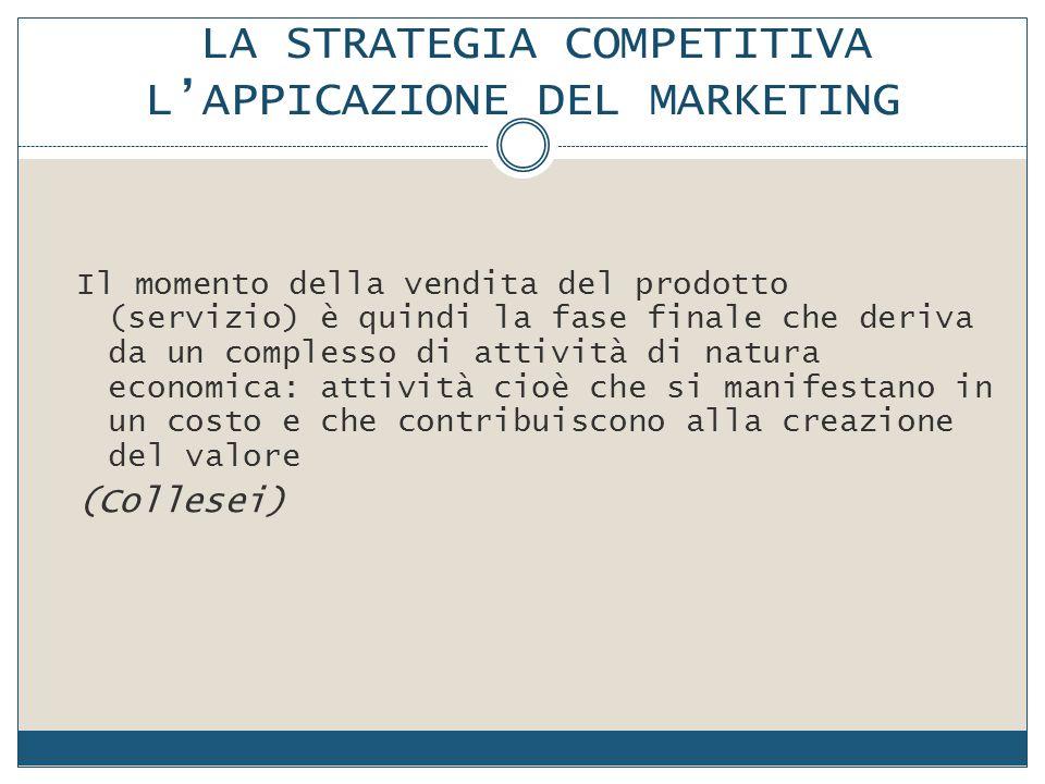 LA STRATEGIA COMPETITIVA L'APPICAZIONE DEL MARKETING Il momento della vendita del prodotto (servizio) è quindi la fase finale che deriva da un comples
