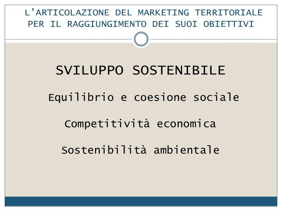 L'ARTICOLAZIONE DEL MARKETING TERRITORIALE PER IL RAGGIUNGIMENTO DEI SUOI OBIETTIVI SVILUPPO SOSTENIBILE Equilibrio e coesione sociale Competitività e