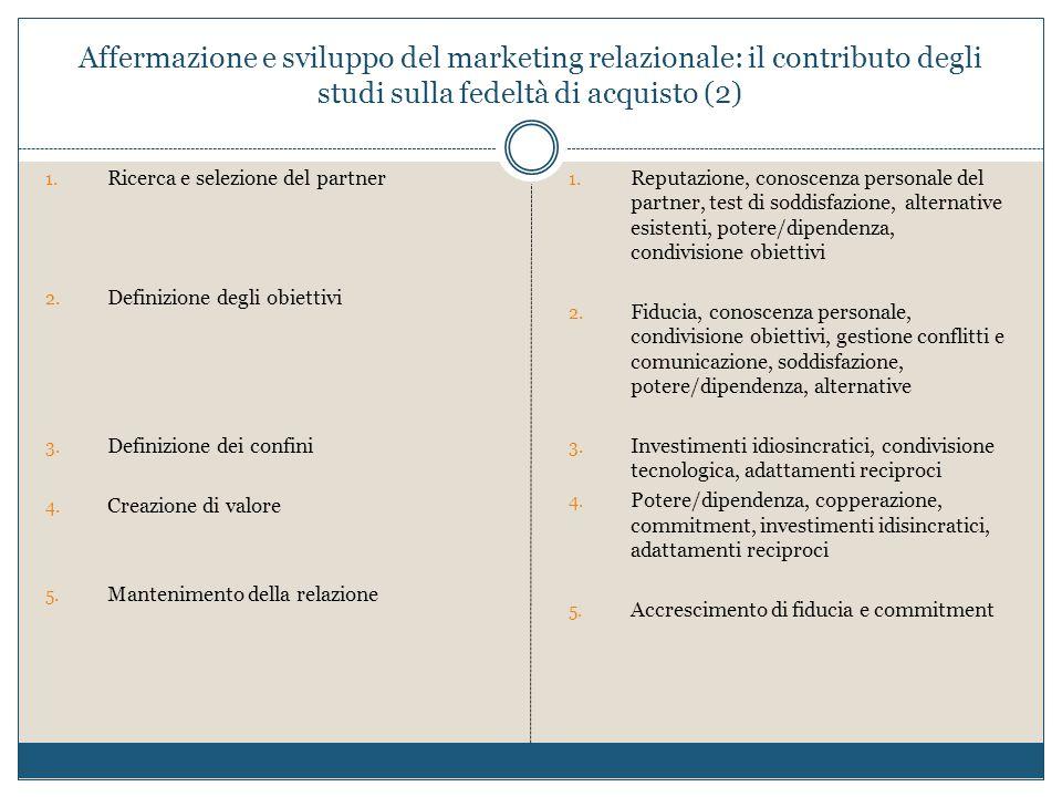 Affermazione e sviluppo del marketing relazionale: il contributo degli studi sulla fedeltà di acquisto (2) 1. Ricerca e selezione del partner 2. Defin