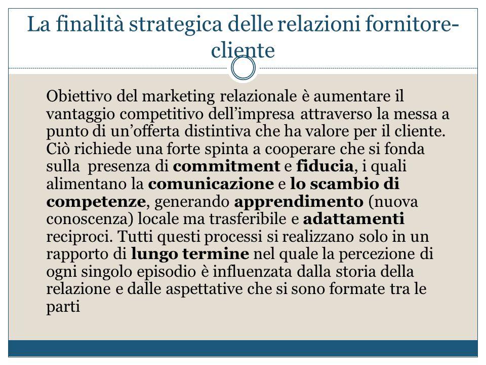 La finalità strategica delle relazioni fornitore- cliente Obiettivo del marketing relazionale è aumentare il vantaggio competitivo dell'impresa attrav