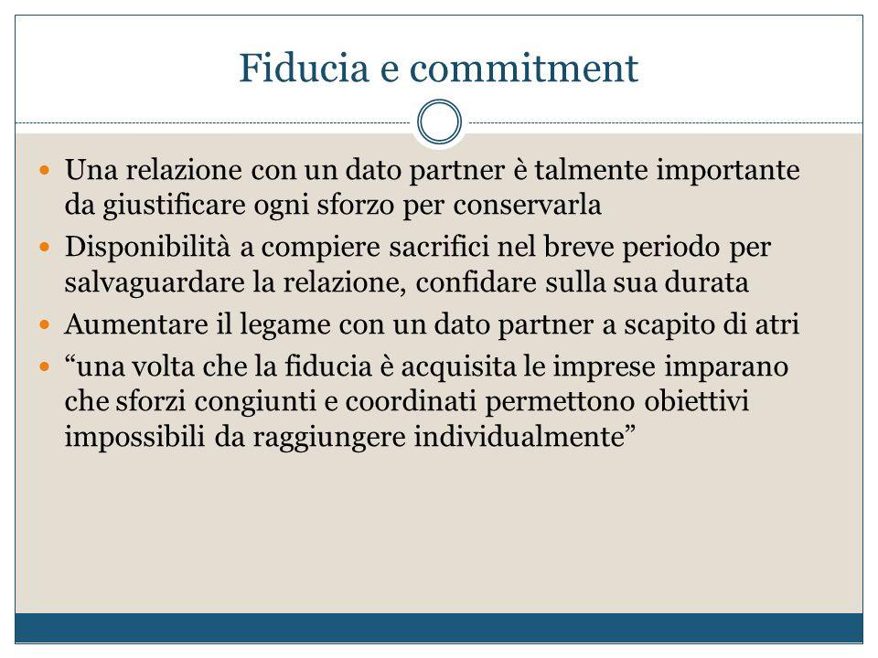 Fiducia e commitment Una relazione con un dato partner è talmente importante da giustificare ogni sforzo per conservarla Disponibilità a compiere sacr