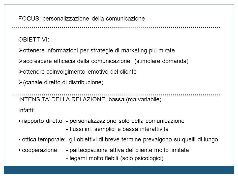 OBIETTIVI:  ottenere informazioni per strategie di marketing più mirate  accrescere efficacia della comunicazione (stimolare domanda)  ottenere coi