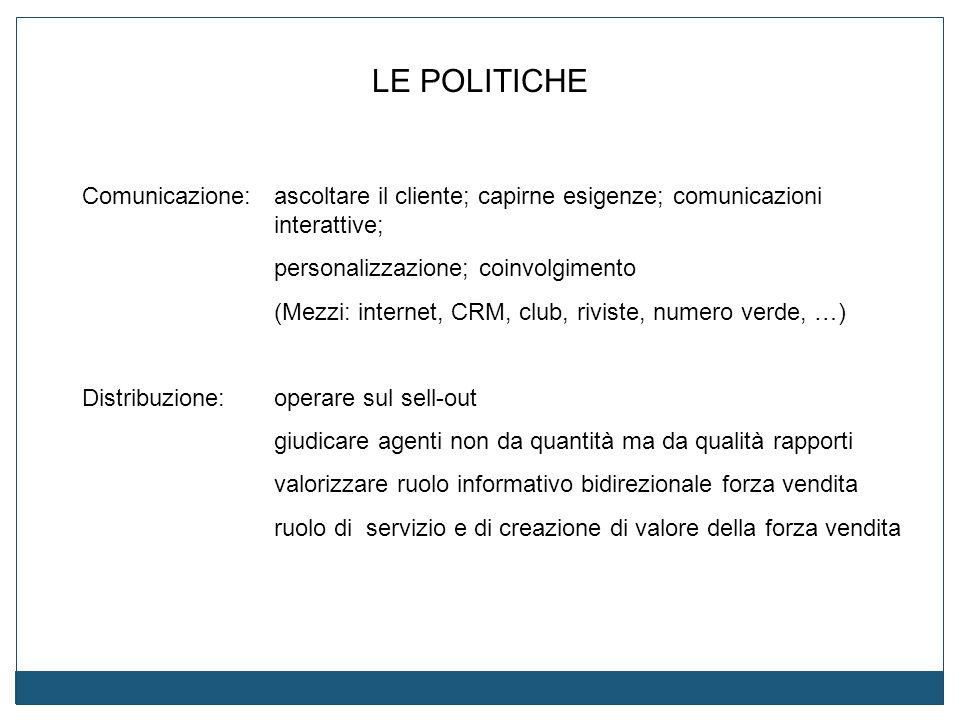 LE POLITICHE Comunicazione:ascoltare il cliente; capirne esigenze; comunicazioni interattive; personalizzazione; coinvolgimento (Mezzi: internet, CRM,