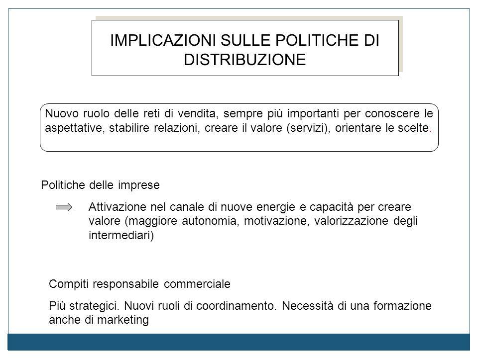 Nuovo ruolo delle reti di vendita, sempre più importanti per conoscere le aspettative, stabilire relazioni, creare il valore (servizi), orientare le s