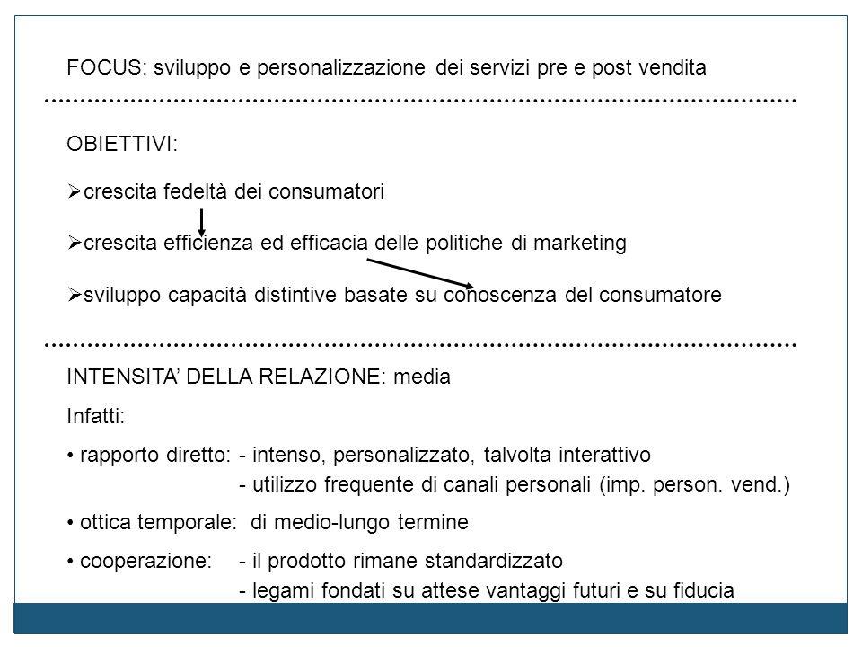 OBIETTIVI:  crescita fedeltà dei consumatori  crescita efficienza ed efficacia delle politiche di marketing  sviluppo capacità distintive basate su