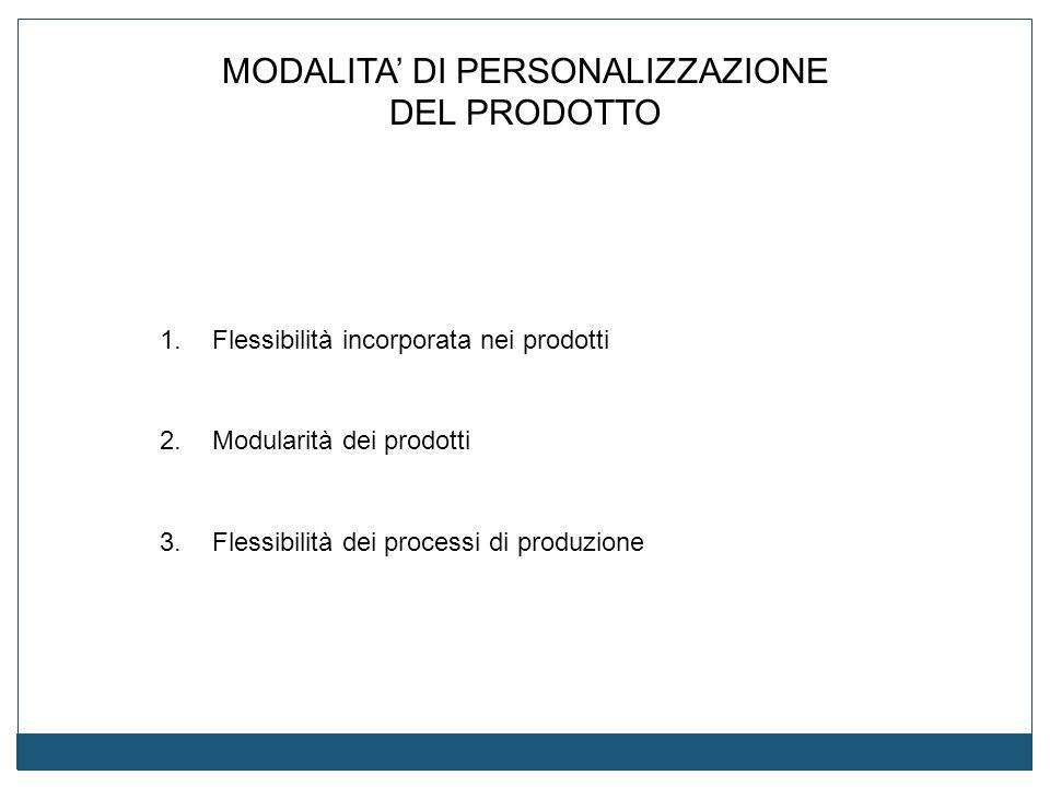 MODALITA' DI PERSONALIZZAZIONE DEL PRODOTTO 1.Flessibilità incorporata nei prodotti 2.Modularità dei prodotti 3.Flessibilità dei processi di produzion