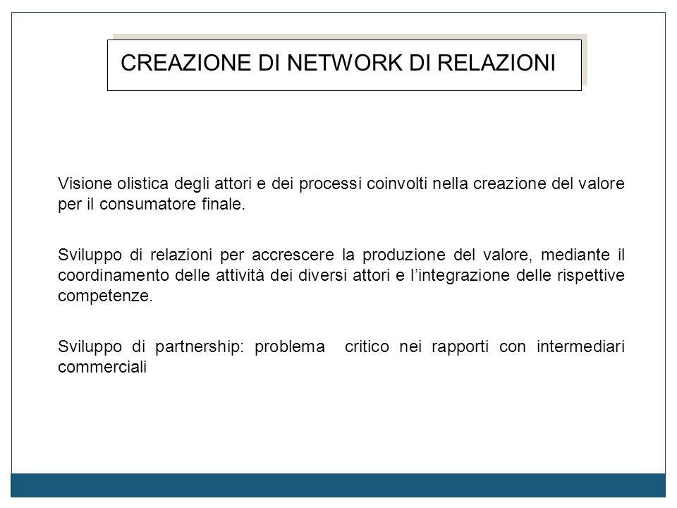 CREAZIONE DI NETWORK DI RELAZIONI Visione olistica degli attori e dei processi coinvolti nella creazione del valore per il consumatore finale. Svilupp