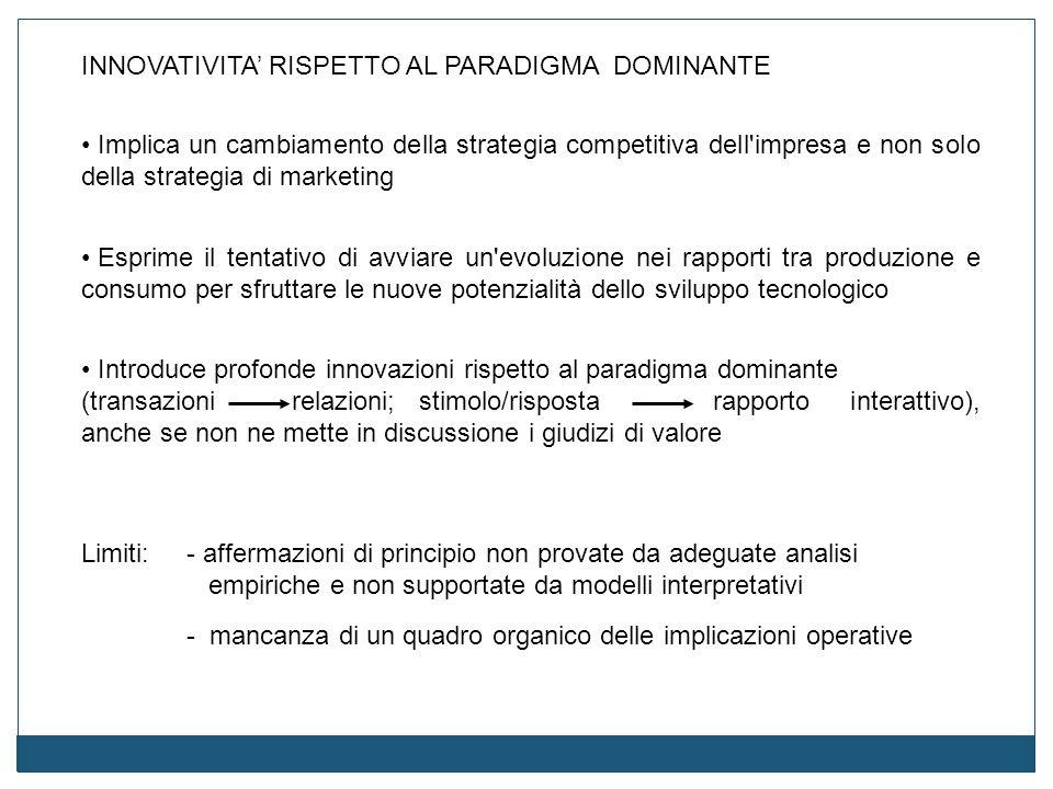 Implica un cambiamento della strategia competitiva dell'impresa e non solo della strategia di marketing Esprime il tentativo di avviare un'evoluzione