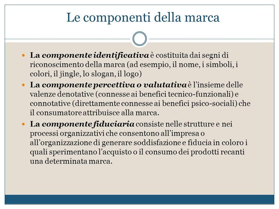 Le componenti della marca La componente identificativa è costituita dai segni di riconoscimento della marca (ad esempio, il nome, i simboli, i colori,