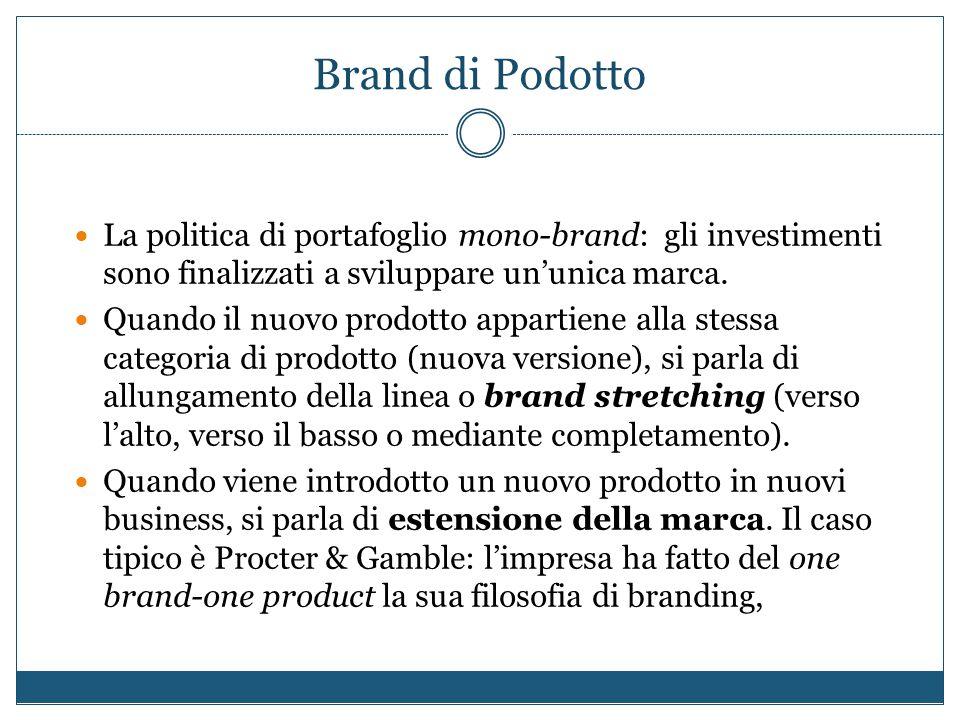 Brand di Podotto La politica di portafoglio mono-brand: gli investimenti sono finalizzati a sviluppare un'unica marca. Quando il nuovo prodotto appart